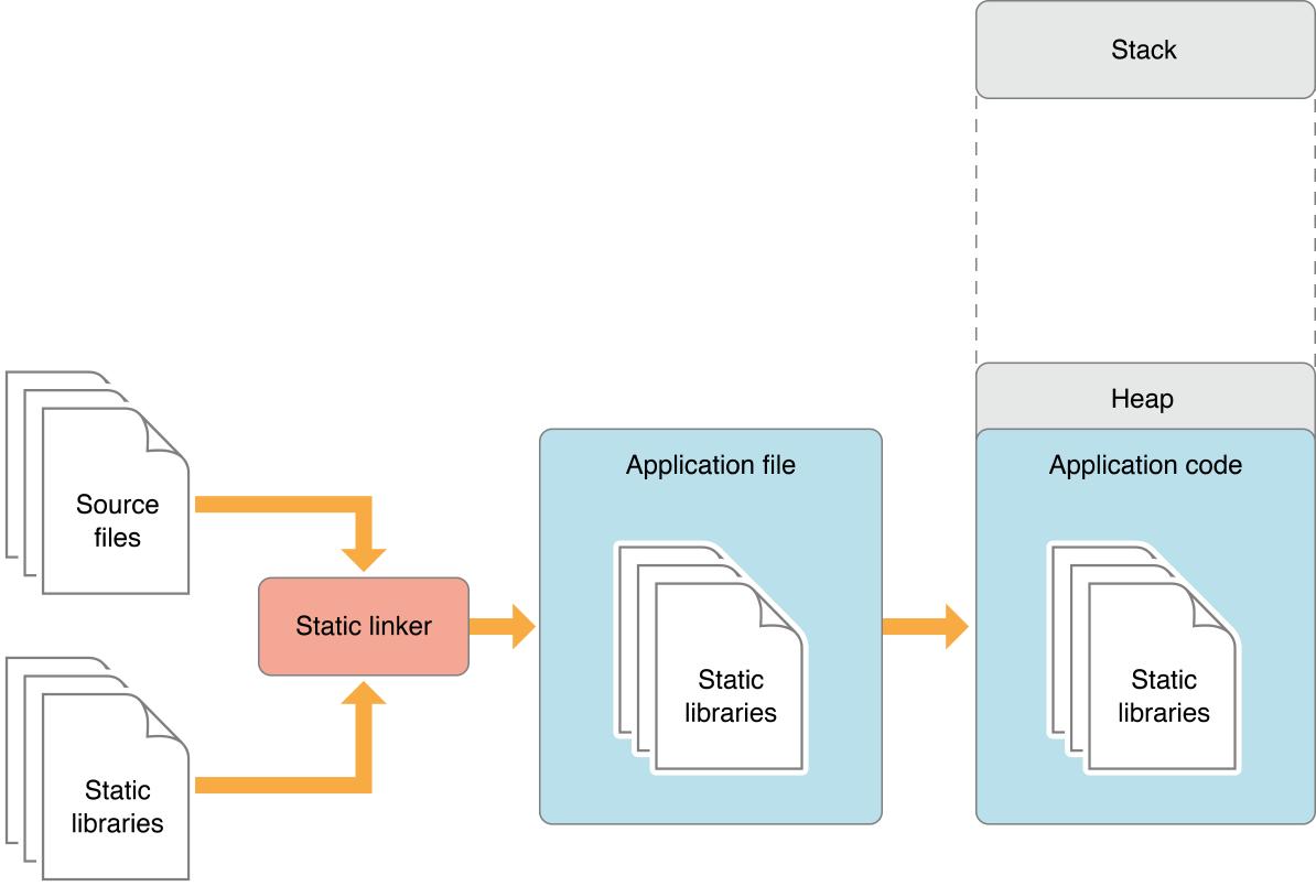framework-static