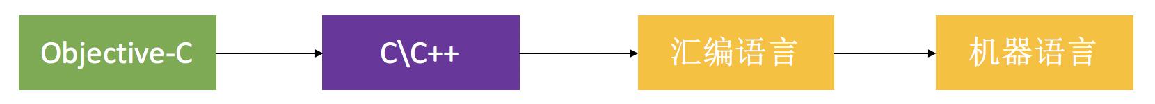 �幕快照 2018-11-08 下�7.24.53