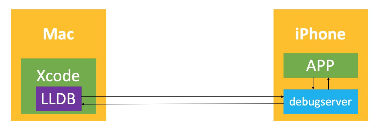 屏幕快照 2018-10-31 21.48.09