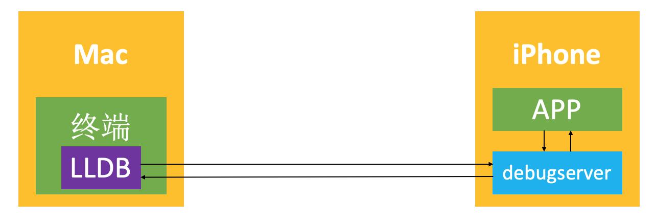 屏幕快照 2018-10-31 21.48.15