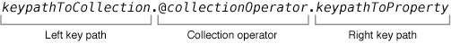 collection_keypath